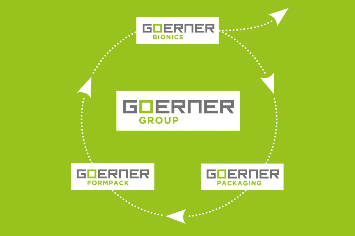 The 3 logos of the Goerner Group, Goerner Packaging, Goerner Formpack and Goerner Bionics form a cycle. Von Goerner Bionics shows another arrow into the open future.